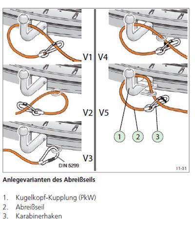PKW Anhänger Abreißseil richtig am Zugwagen befestigen