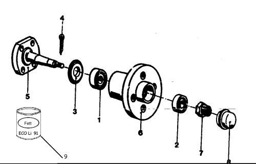 Aufbau Radlagerung