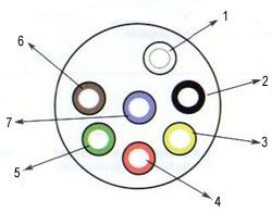 Anhänger Elektrik - Anschlusspläne für Stecker 7- und 13-polig